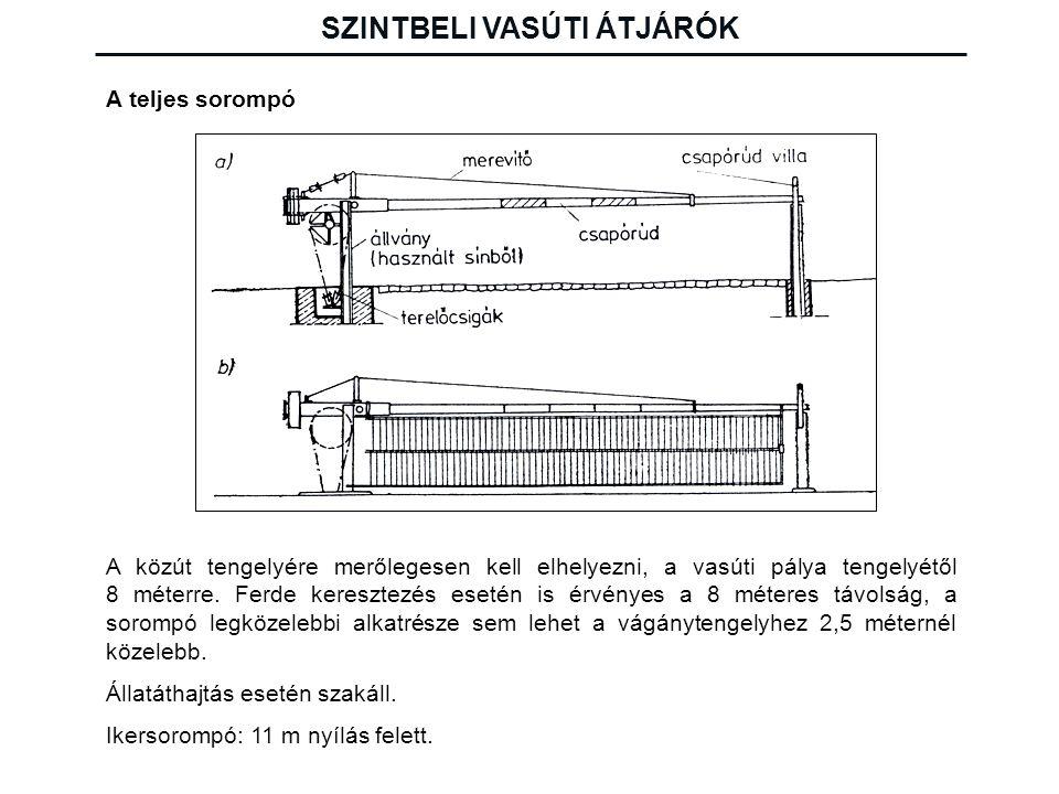 A teljes sorompó A közút tengelyére merőlegesen kell elhelyezni, a vasúti pálya tengelyétől 8 méterre. Ferde keresztezés esetén is érvényes a 8 métere
