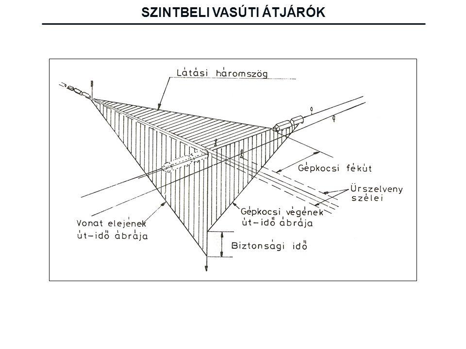 Csökkentett rálátási háromszög
