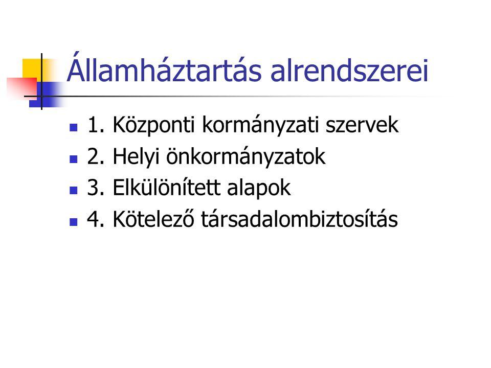 Államháztartás alrendszerei  1. Központi kormányzati szervek  2. Helyi önkormányzatok  3. Elkülönített alapok  4. Kötelező társadalombiztosítás
