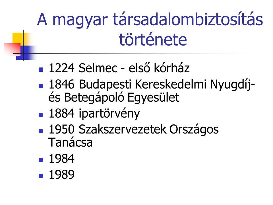 A magyar társadalombiztosítás története  1224 Selmec - első kórház  1846 Budapesti Kereskedelmi Nyugdíj- és Betegápoló Egyesület  1884 ipartörvény