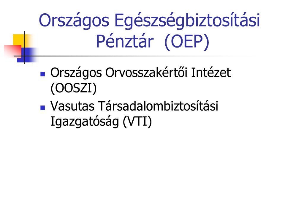 Országos Egészségbiztosítási Pénztár (OEP)  Országos Orvosszakértői Intézet (OOSZI)  Vasutas Társadalombiztosítási Igazgatóság (VTI)
