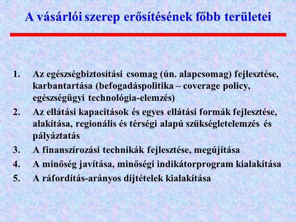 1.Az egészségbiztosítási csomag (ún. alapcsomag) fejlesztése, karbantartása (befogadáspolitika – coverage policy, egészségügyi technológia-elemzés) 2.