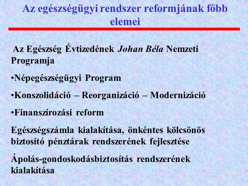 Az egészségügyi rendszer reformjának főbb elemei Az Egészség Évtizedének Johan Béla Nemzeti Programja •Népegészségügyi Program •Konszolidáció – Reorga