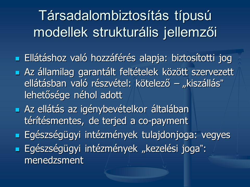 """Társadalombiztosítás típusú modellek strukturális jellemzői  Ellátáshoz való hozzáférés alapja: biztosítotti jog  Az államilag garantált feltételek között szervezett ellátásban való részvétel: kötelező – """"kiszállás lehetősége néhol adott  Az ellátás az igénybevételkor általában térítésmentes, de terjed a co-payment  Egészségügyi intézmények tulajdonjoga: vegyes  Egészségügyi intézmények """"kezelési joga : menedzsment"""