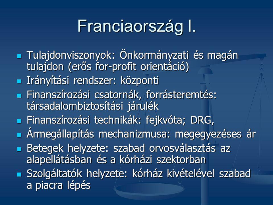 Franciaország I.  Tulajdonviszonyok: Önkormányzati és magán tulajdon (erős for-profit orientáció)  Irányítási rendszer: központi  Finanszírozási cs