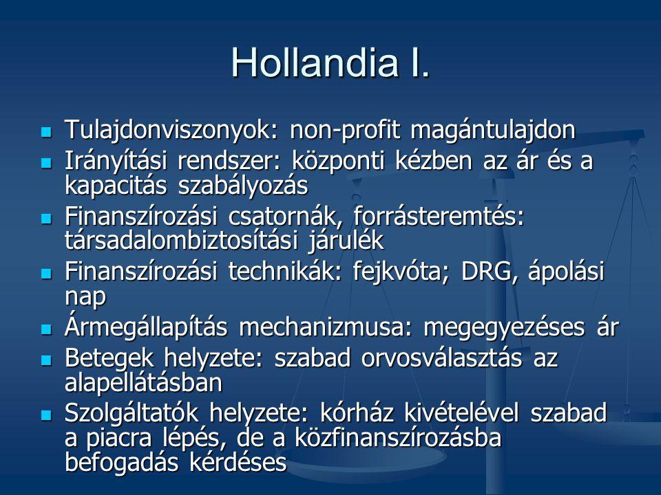Hollandia I.  Tulajdonviszonyok: non-profit magántulajdon  Irányítási rendszer: központi kézben az ár és a kapacitás szabályozás  Finanszírozási cs