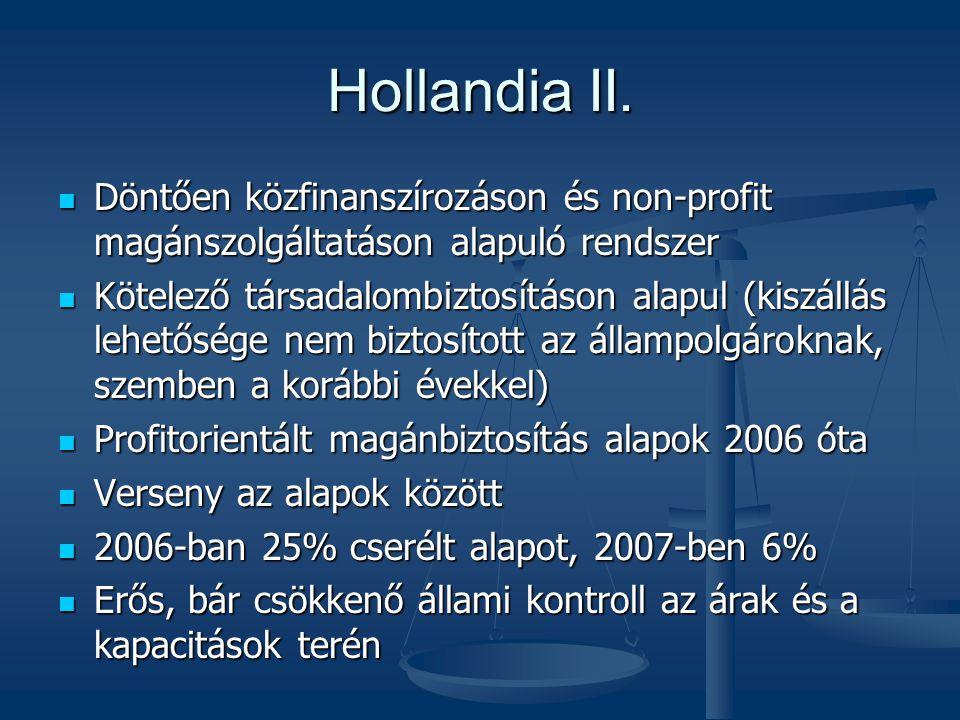 Hollandia II.  Döntően közfinanszírozáson és non-profit magánszolgáltatáson alapuló rendszer  Kötelező társadalombiztosításon alapul (kiszállás lehe