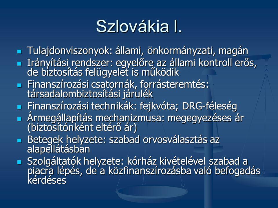Szlovákia I.  Tulajdonviszonyok: állami, önkormányzati, magán  Irányítási rendszer: egyelőre az állami kontroll erős, de biztosítás felügyelet is mű