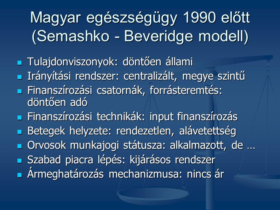 Magyar egészségügy 1990 előtt (Semashko - Beveridge modell)  Tulajdonviszonyok: döntően állami  Irányítási rendszer: centralizált, megye szintű  Finanszírozási csatornák, forrásteremtés: döntően adó  Finanszírozási technikák: input finanszírozás  Betegek helyzete: rendezetlen, alávetettség  Orvosok munkajogi státusza: alkalmazott, de …  Szabad piacra lépés: kijárásos rendszer  Ármeghatározás mechanizmusa: nincs ár