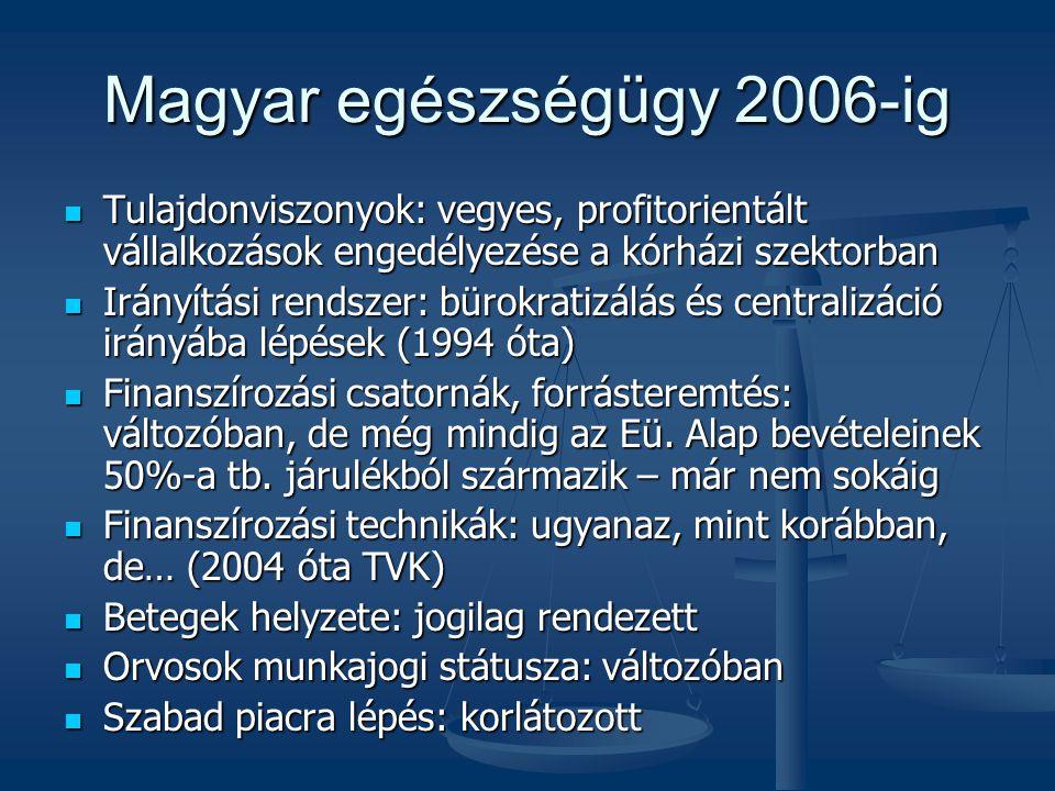 Magyar egészségügy 2006-ig  Tulajdonviszonyok: vegyes, profitorientált vállalkozások engedélyezése a kórházi szektorban  Irányítási rendszer: bürokratizálás és centralizáció irányába lépések (1994 óta)  Finanszírozási csatornák, forrásteremtés: változóban, de még mindig az Eü.