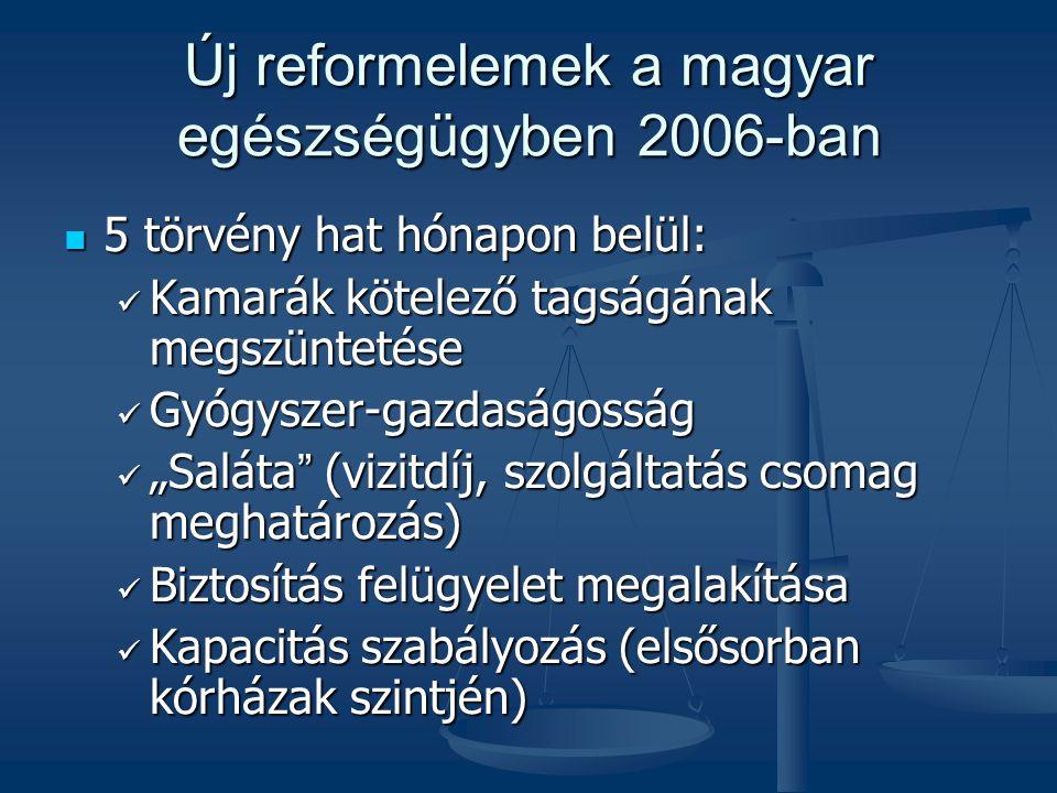 """Új reformelemek a magyar egészségügyben 2006-ban  5 törvény hat hónapon belül:  Kamarák kötelező tagságának megszüntetése  Gyógyszer-gazdaságosság  """"Saláta (vizitdíj, szolgáltatás csomag meghatározás)  Biztosítás felügyelet megalakítása  Kapacitás szabályozás (elsősorban kórházak szintjén)"""