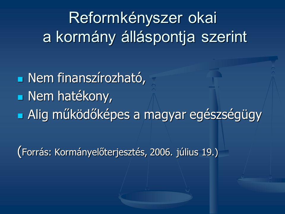Reformkényszer okai a kormány álláspontja szerint  Nem finanszírozható,  Nem hatékony,  Alig működőképes a magyar egészségügy ( Forrás: Kormányelőterjesztés, 2006.