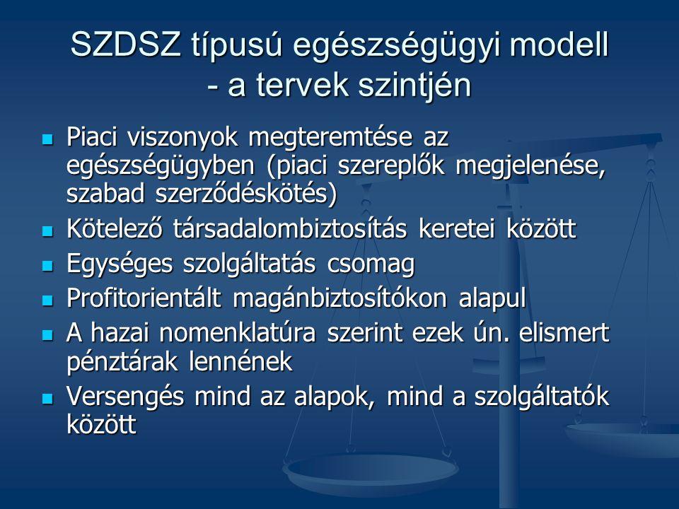 SZDSZ típusú egészségügyi modell - a tervek szintjén  Piaci viszonyok megteremtése az egészségügyben (piaci szereplők megjelenése, szabad szerződéskötés)  Kötelező társadalombiztosítás keretei között  Egységes szolgáltatás csomag  Profitorientált magánbiztosítókon alapul  A hazai nomenklatúra szerint ezek ún.
