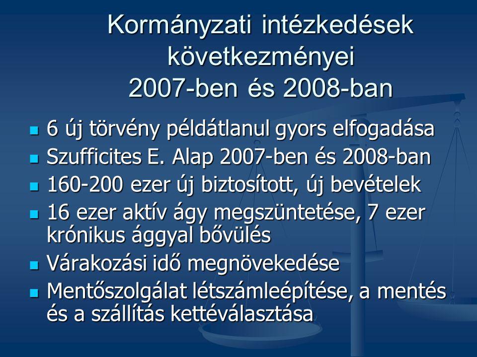 Kormányzati intézkedések következményei 2007-ben és 2008-ban  6 új törvény példátlanul gyors elfogadása  Szufficites E. Alap 2007-ben és 2008-ban 
