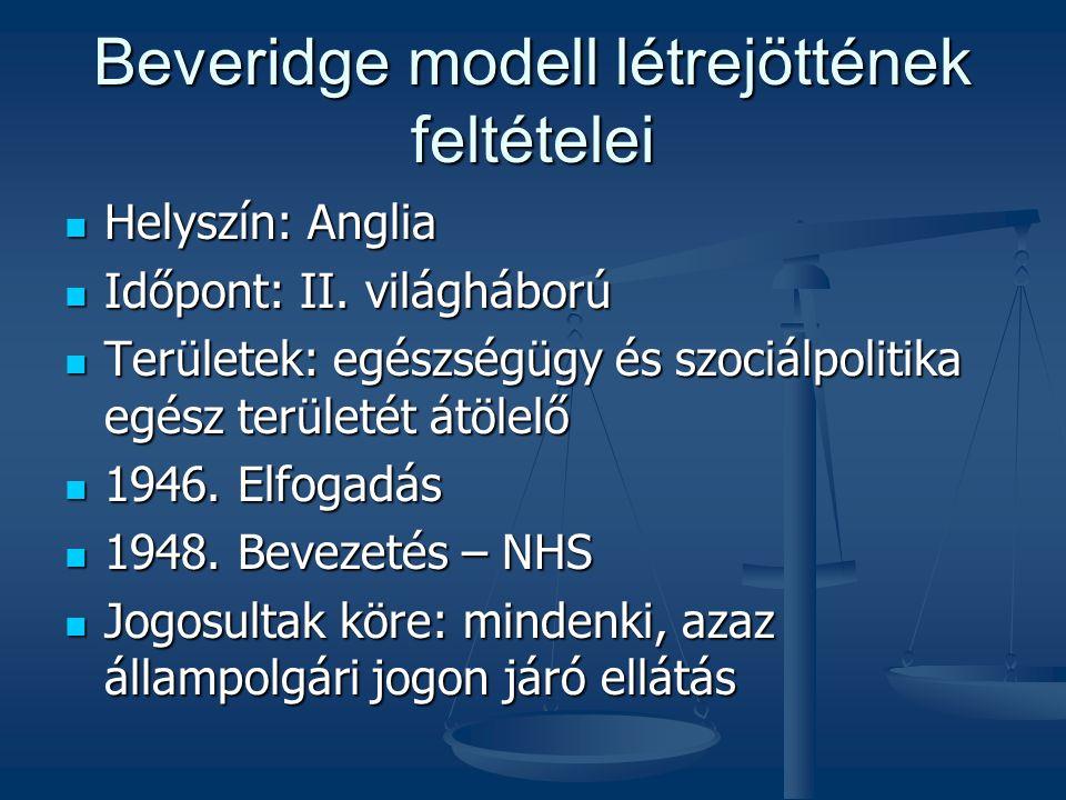 Beveridge modell létrejöttének feltételei  Helyszín: Anglia  Időpont: II. világháború  Területek: egészségügy és szociálpolitika egész területét át