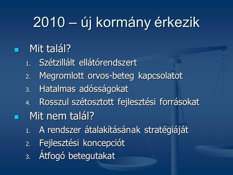 2010 – új kormány érkezik  Mit talál? 1. Szétzillált ellátórendszert 2. Megromlott orvos-beteg kapcsolatot 3. Hatalmas adósságokat 4. Rosszul szétosz