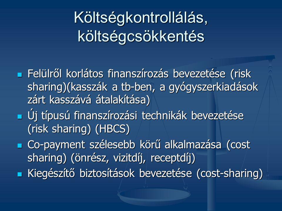 Költségkontrollálás, költségcsökkentés  Felülről korlátos finanszírozás bevezetése (risk sharing)(kasszák a tb-ben, a gyógyszerkiadások zárt kasszává átalakítása)  Új típusú finanszírozási technikák bevezetése (risk sharing) (HBCS)  Co-payment szélesebb körű alkalmazása (cost sharing) (önrész, vizitdíj, receptdíj)  Kiegészítő biztosítások bevezetése (cost-sharing)