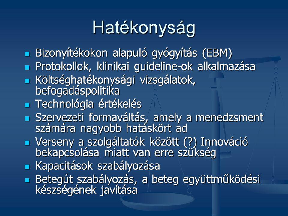 Hatékonyság  Bizonyítékokon alapuló gyógyítás (EBM)  Protokollok, klinikai guideline-ok alkalmazása  Költséghatékonysági vizsgálatok, befogadáspolitika  Technológia értékelés  Szervezeti formaváltás, amely a menedzsment számára nagyobb hatáskört ad  Verseny a szolgáltatók között (?) Innováció bekapcsolása miatt van erre szükség  Kapacitások szabályozása  Betegút szabályozás, a beteg együttműködési készségének javítása