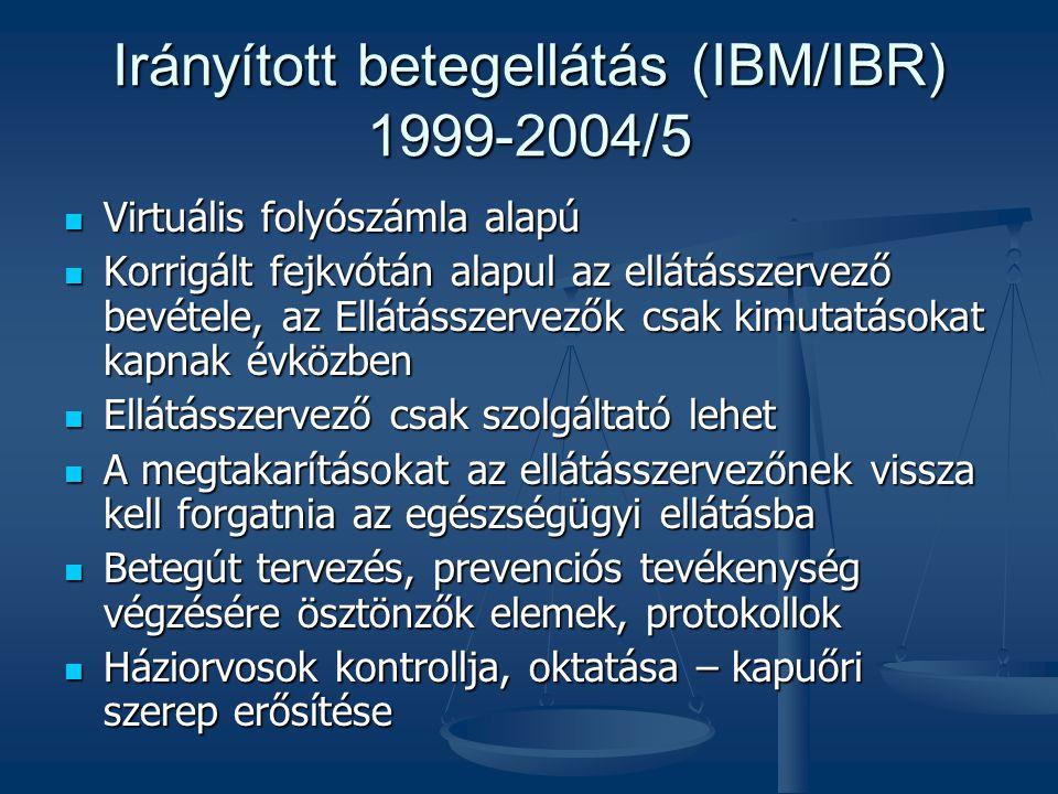 Irányított betegellátás (IBM/IBR) 1999-2004/5  Virtuális folyószámla alapú  Korrigált fejkvótán alapul az ellátásszervező bevétele, az Ellátásszervezők csak kimutatásokat kapnak évközben  Ellátásszervező csak szolgáltató lehet  A megtakarításokat az ellátásszervezőnek vissza kell forgatnia az egészségügyi ellátásba  Betegút tervezés, prevenciós tevékenység végzésére ösztönzők elemek, protokollok  Háziorvosok kontrollja, oktatása – kapuőri szerep erősítése