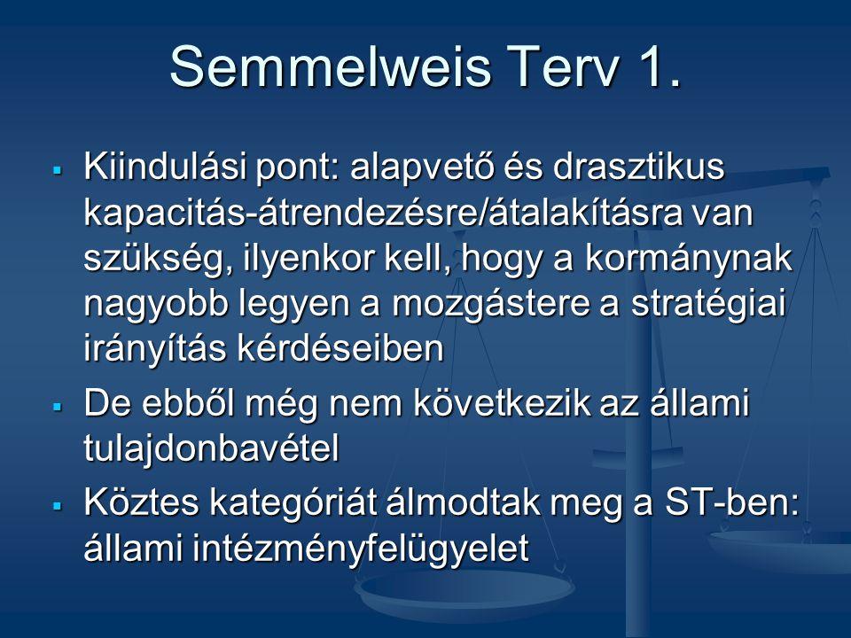 Semmelweis Terv 1.  Kiindulási pont: alapvető és drasztikus kapacitás-átrendezésre/átalakításra van szükség, ilyenkor kell, hogy a kormánynak nagyobb