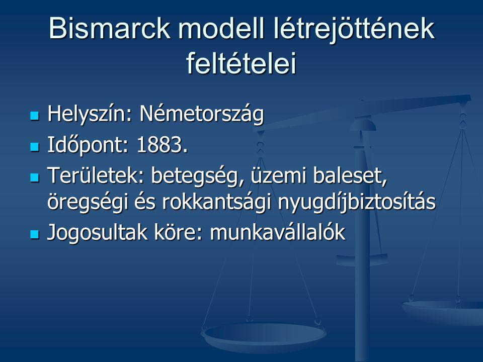 Bismarck modell létrejöttének feltételei  Helyszín: Németország  Időpont: 1883.  Területek: betegség, üzemi baleset, öregségi és rokkantsági nyugdí