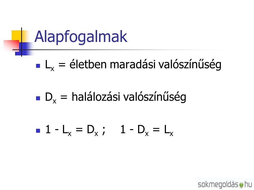 Alapfogalmak  L x = életben maradási valószínűség  D x = halálozási valószínűség  1 - L x = D x ; 1 - D x = L x