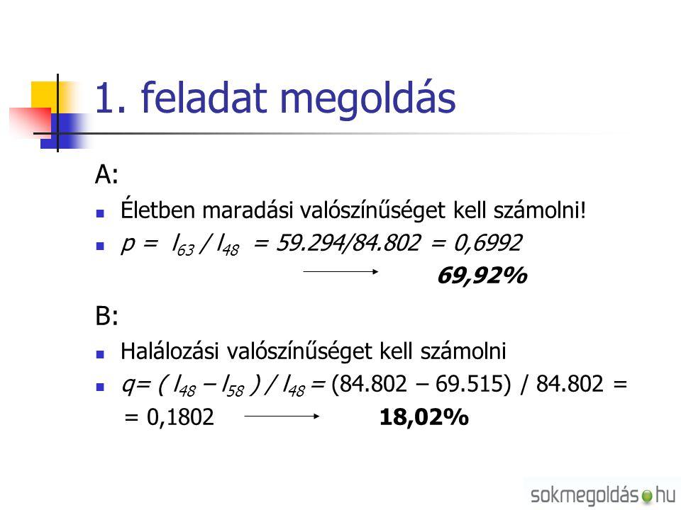 1. feladat megoldás A:  Életben maradási valószínűséget kell számolni!  p = l 63 / l 48 = 59.294/84.802 = 0,6992 69,92% B:  Halálozási valószínűség