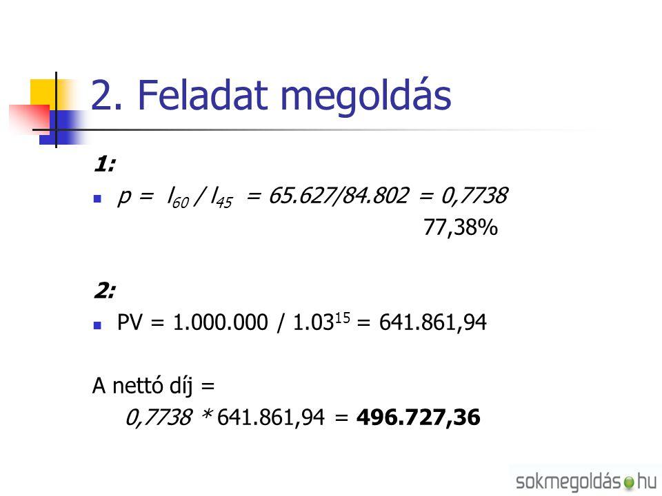 2. Feladat megoldás 1:  p = l 60 / l 45 = 65.627/84.802 = 0,7738 77,38% 2:  PV = 1.000.000 / 1.03 15 = 641.861,94 A nettó díj = 0,7738 * 641.861,94