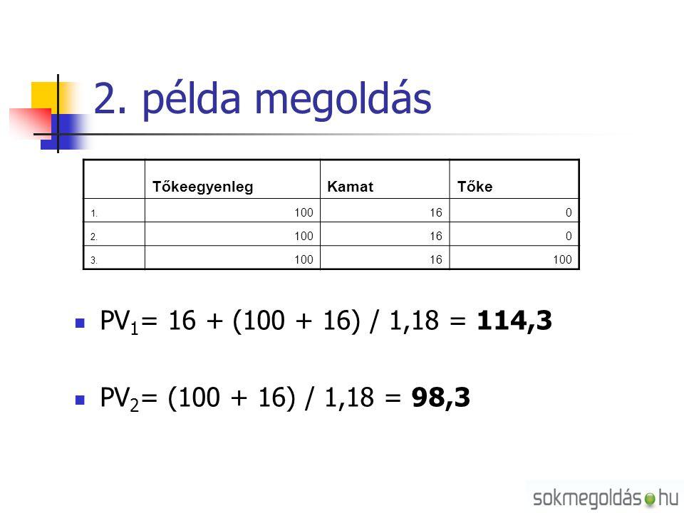 2. példa megoldás  PV 1 = 16 + (100 + 16) / 1,18 = 114,3  PV 2 = (100 + 16) / 1,18 = 98,3 TőkeegyenlegKamatTőke 1. 100160 2. 100160 3. 10016100