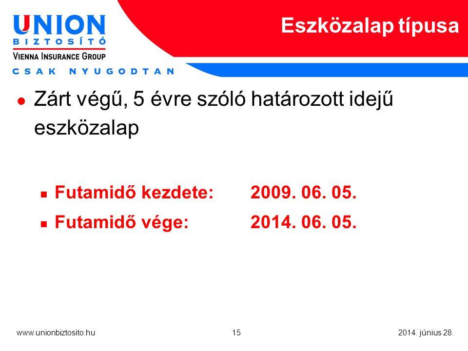 15 www.unionbiztosito.hu 2014. június 28.