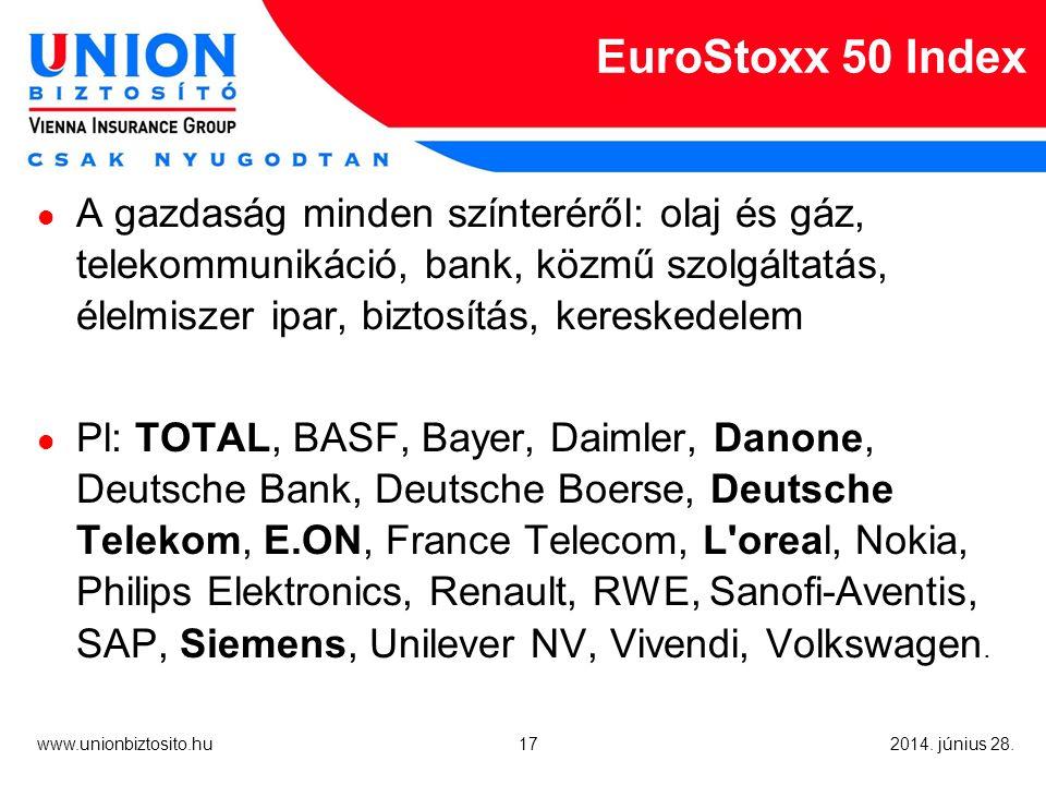 17 www.unionbiztosito.hu 2014. június 28.