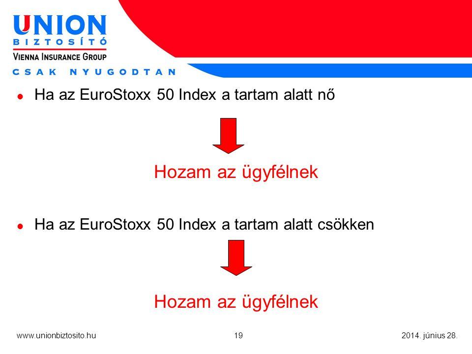19 www.unionbiztosito.hu 2014. június 28.