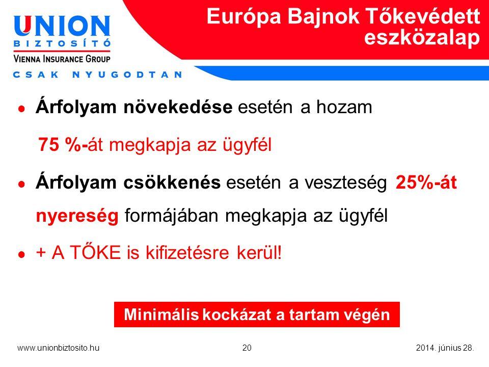 20 www.unionbiztosito.hu 2014. június 28.