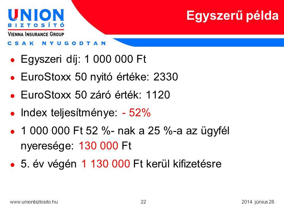 22 www.unionbiztosito.hu 2014. június 28.
