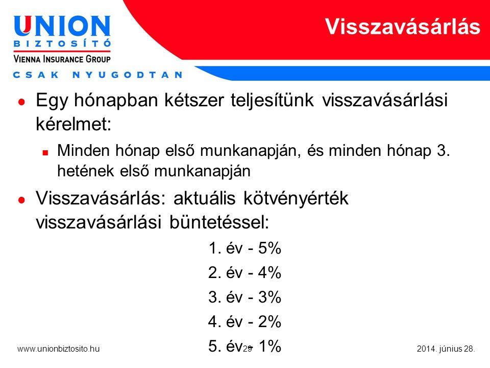 29 www.unionbiztosito.hu 2014. június 28.