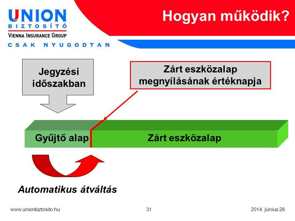 31 www.unionbiztosito.hu 2014. június 28. Hogyan működik.