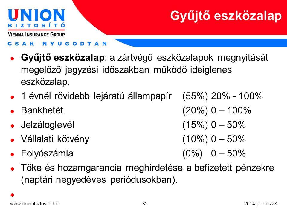 32 www.unionbiztosito.hu 2014. június 28.