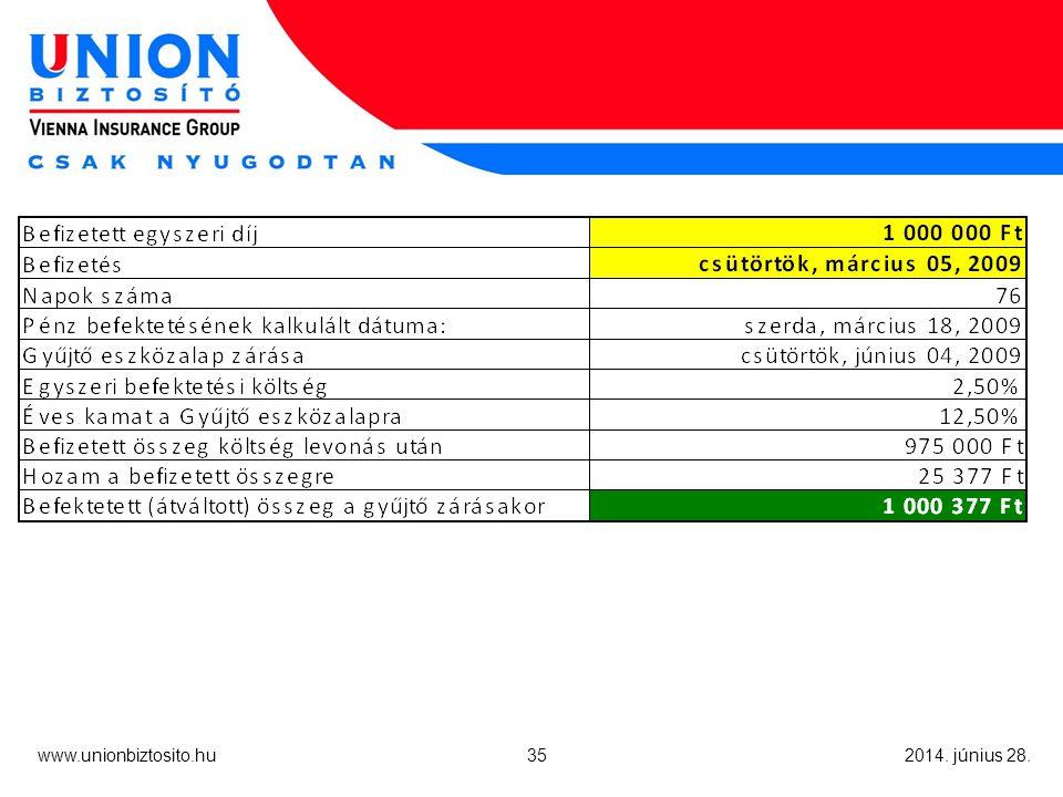 35 www.unionbiztosito.hu 2014. június 28.