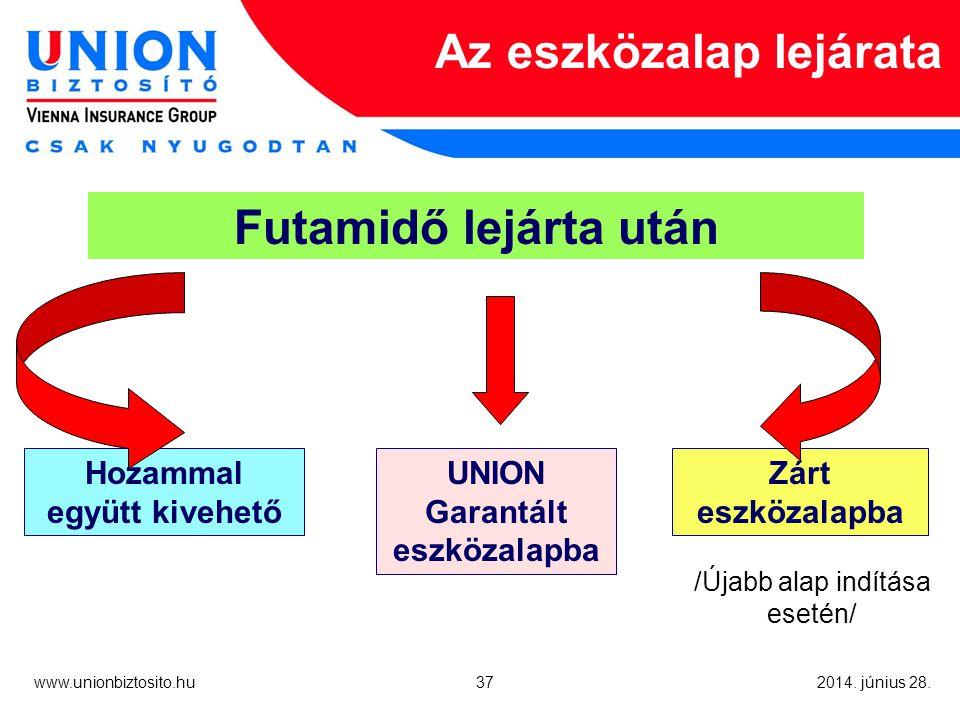 37 www.unionbiztosito.hu 2014. június 28.