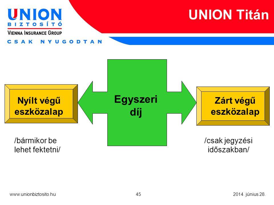 45 www.unionbiztosito.hu 2014. június 28.