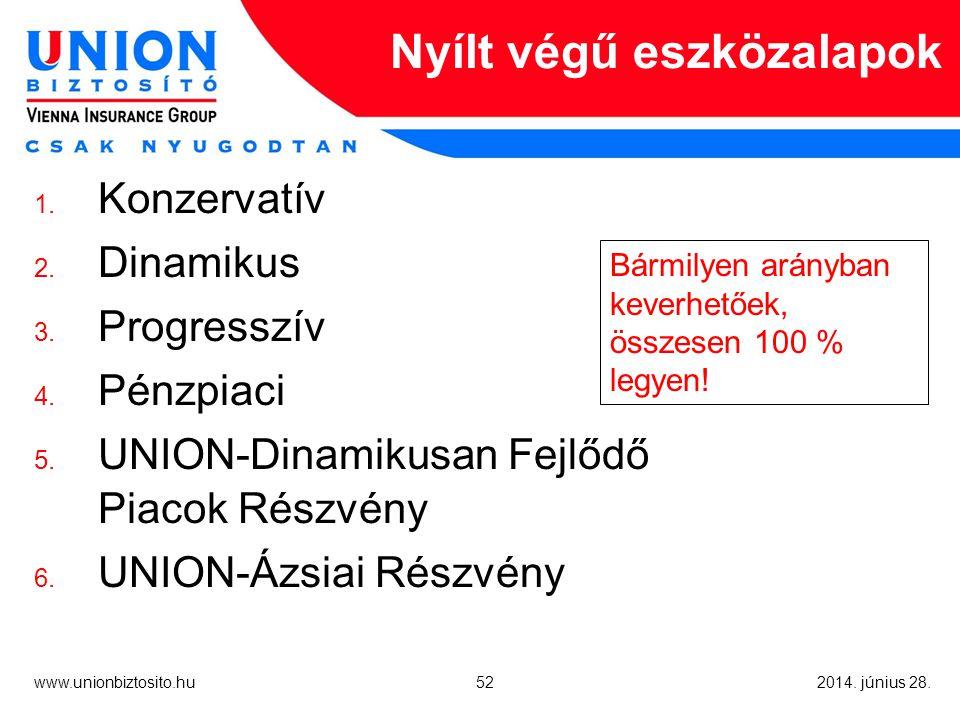 52 www.unionbiztosito.hu 2014. június 28. Nyílt végű eszközalapok 1.