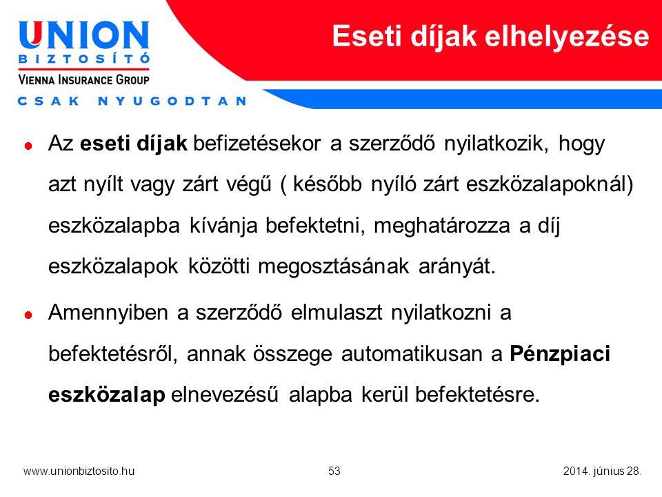 53 www.unionbiztosito.hu 2014. június 28.