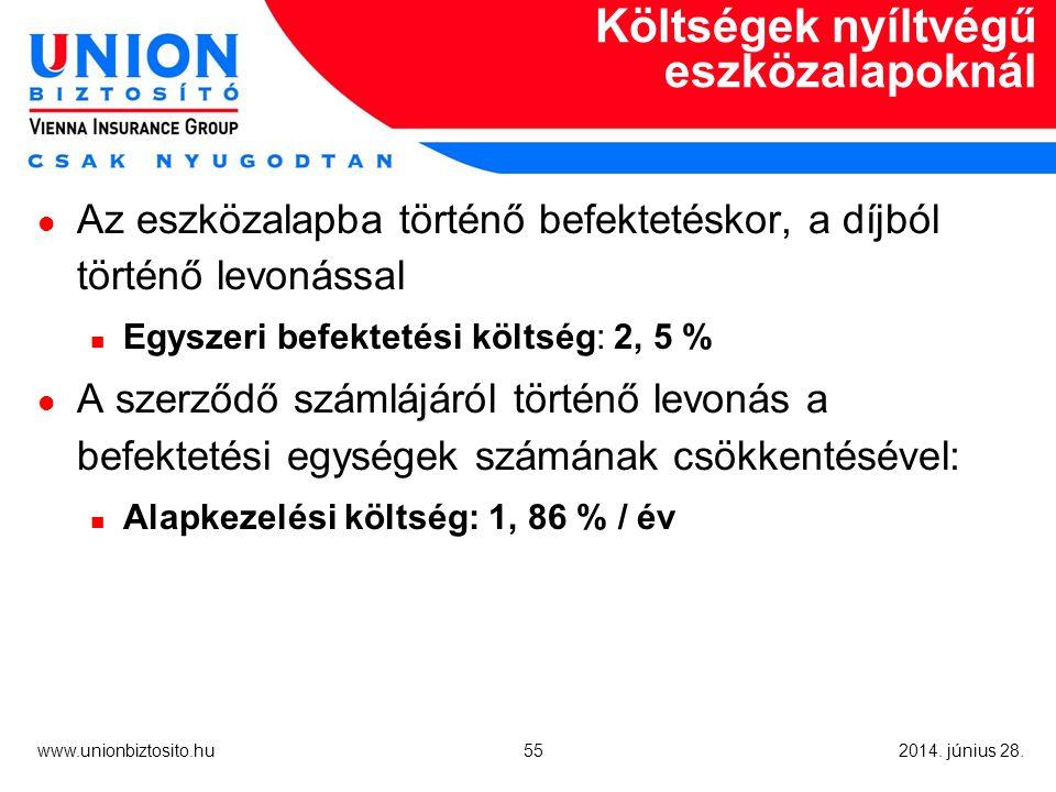 55 www.unionbiztosito.hu 2014. június 28.