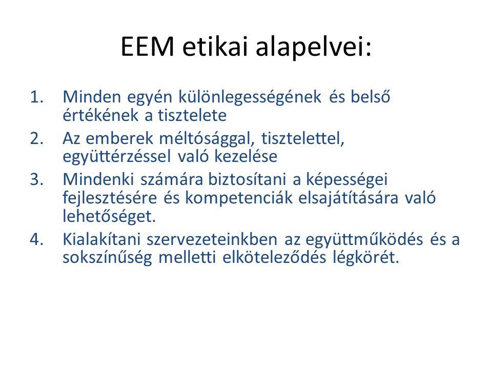 EEM etikai alapelvei: 1.Minden egyén különlegességének és belső értékének a tisztelete 2.Az emberek méltósággal, tisztelettel, együttérzéssel való kezelése 3.Mindenki számára biztosítani a képességei fejlesztésére és kompetenciák elsajátítására való lehetőséget.