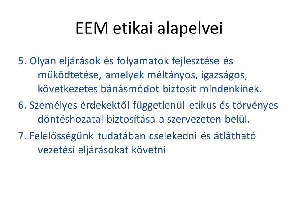 EEM etikai alapelvei 5. Olyan eljárások és folyamatok fejlesztése és működtetése, amelyek méltányos, igazságos, következetes bánásmódot biztosít minde