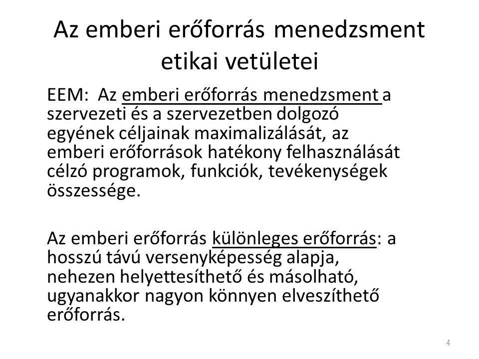 Az emberi erőforrás menedzsment etikai vetületei EEM: Az emberi erőforrás menedzsment a szervezeti és a szervezetben dolgozó egyének céljainak maximalizálását, az emberi erőforrások hatékony felhasználását célzó programok, funkciók, tevékenységek összessége.
