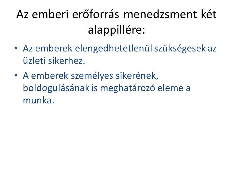 EEM etikai alapelvei 5.