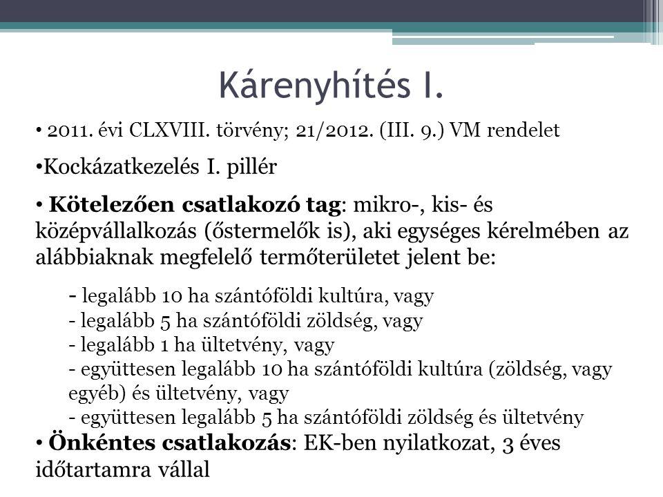 Kárenyhítés I.• 2011. évi CLXVIII. törvény; 21/2012.