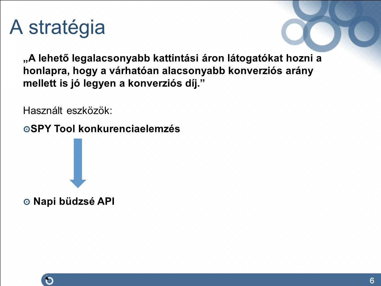 Egyéb kampányinformációk 7 ๏ Display hálózat is - kulcsszó célzás - text hirdetés.