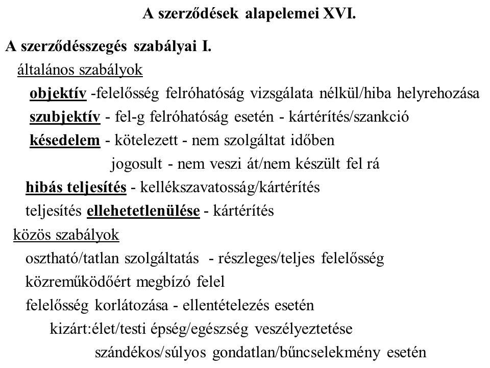 A szerződések alapelemei XVI.A szerződésszegés szabályai I.